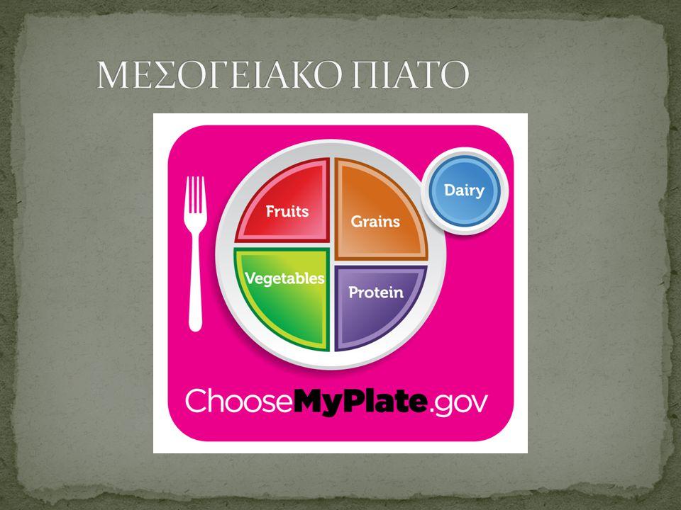 ΜΕΣΟΓΕΙΑΚΟ ΠΙΑΤΟ