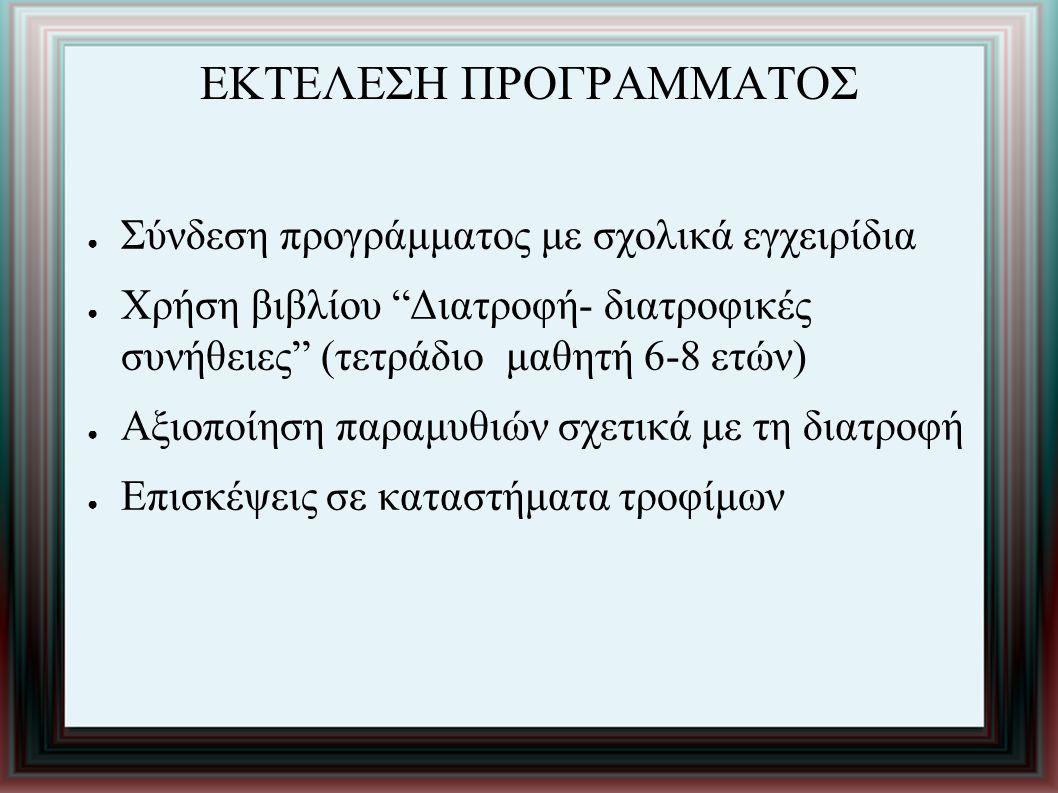 ΕΚΤΕΛΕΣΗ ΠΡΟΓΡΑΜΜΑΤΟΣ