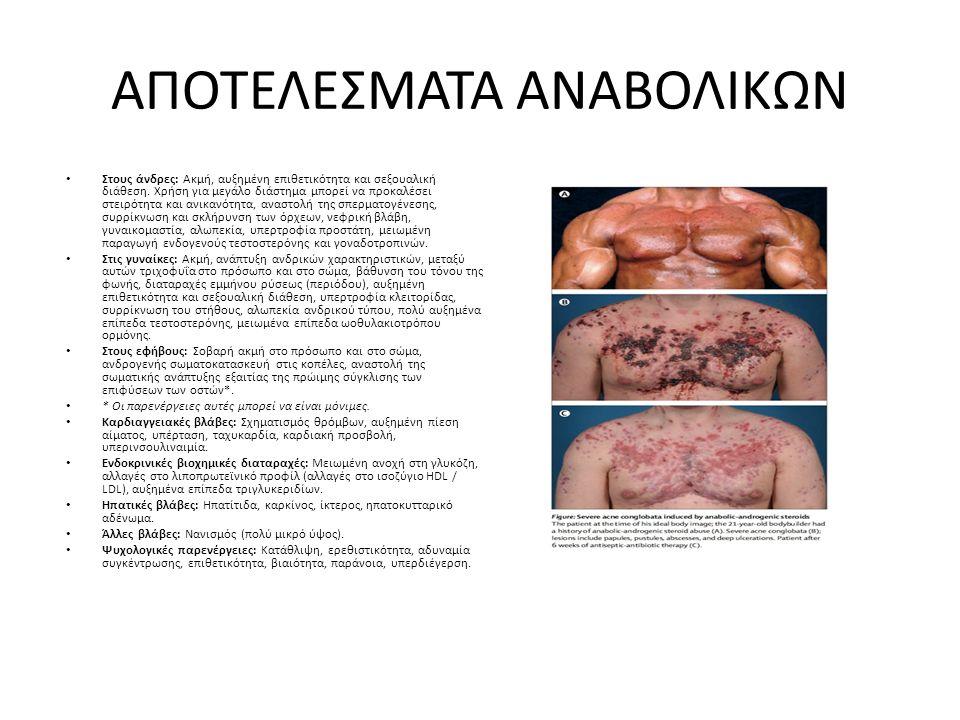 ΑΠΟΤΕΛΕΣΜΑΤΑ ΑΝΑΒΟΛΙΚΩΝ