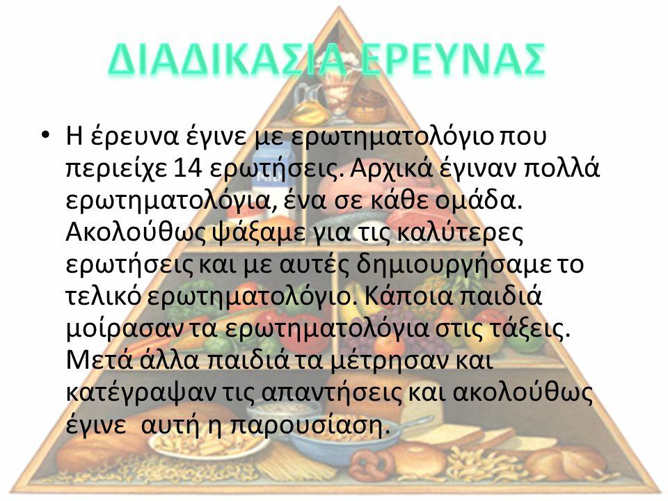 ΔΙΑΔΙΚΑΣΙΑ ΕΡΕΥΝΑΣ
