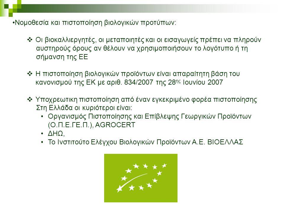Νομοθεσία και πιστοποίηση βιολογικών προτύπων: