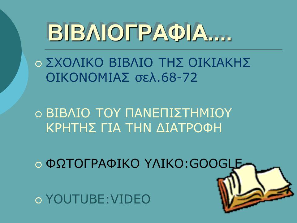 ΒΙΒΛΙΟΓΡΑΦΙΑ.... ΣΧΟΛΙΚΟ ΒΙΒΛΙΟ ΤΗΣ ΟΙΚΙΑΚΗΣ ΟΙΚΟΝΟΜΙΑΣ σελ.68-72