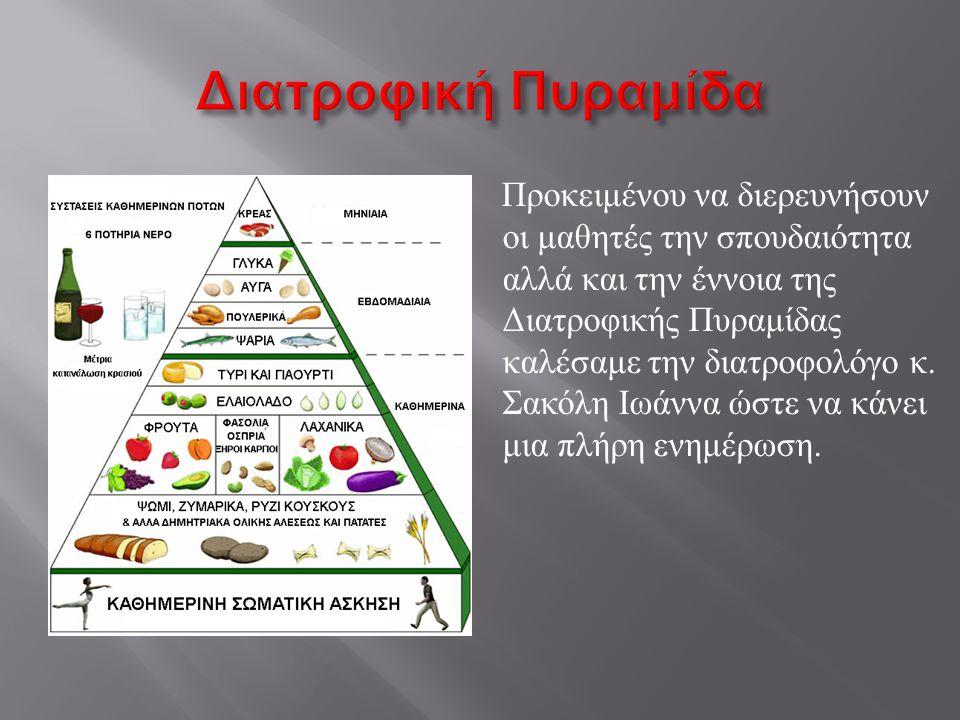 Διατροφική Πυραμίδα
