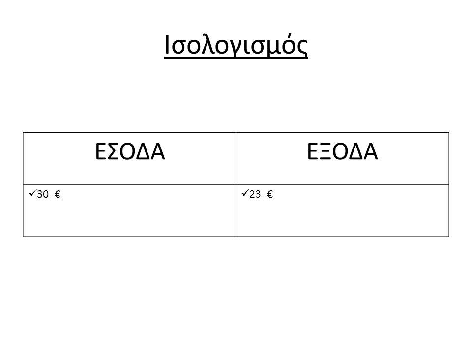 Ισολογισμός ΕΣΟΔΑ ΕΞΟΔΑ 30 € 23 €