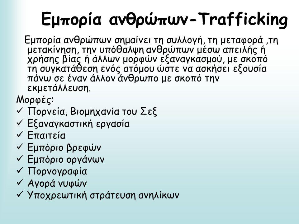Εμπορία ανθρώπων-Trafficking