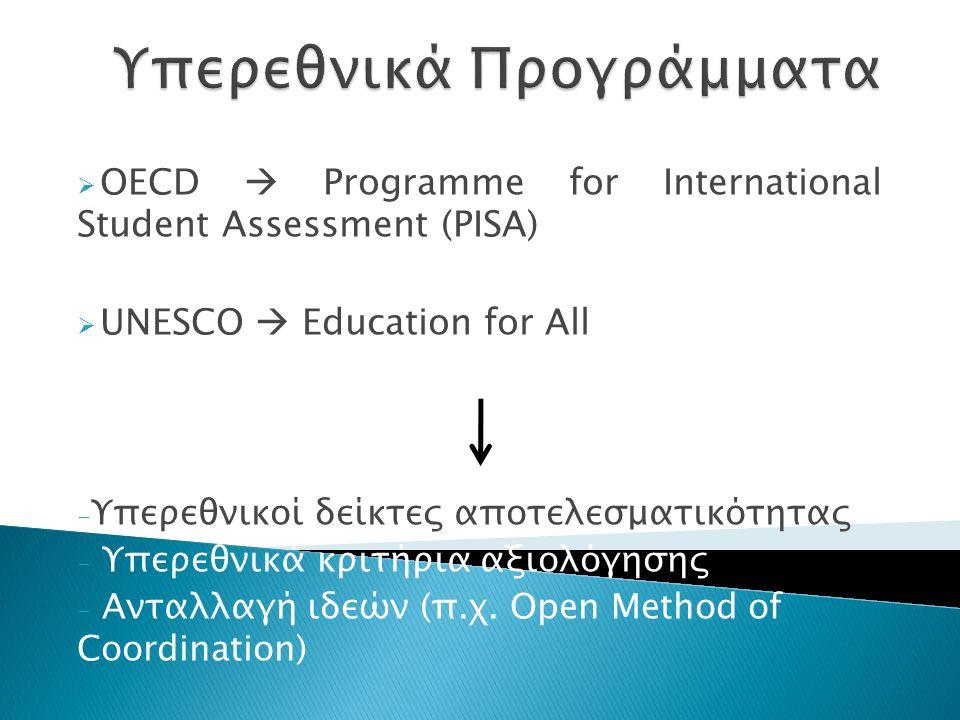 Υπερεθνικά Προγράμματα