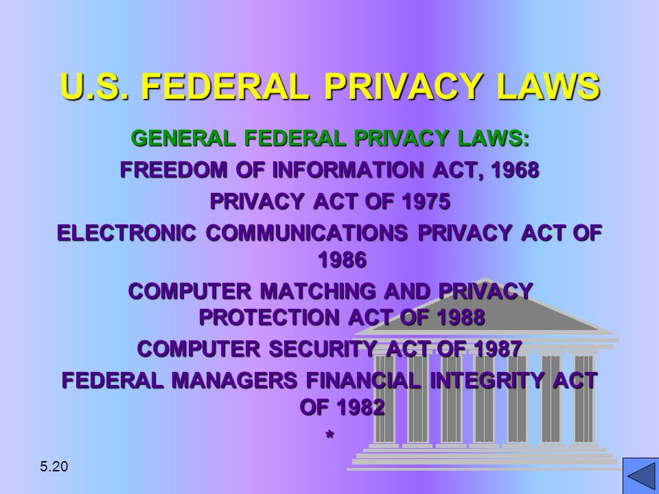 U.S. FEDERAL PRIVACY LAWS