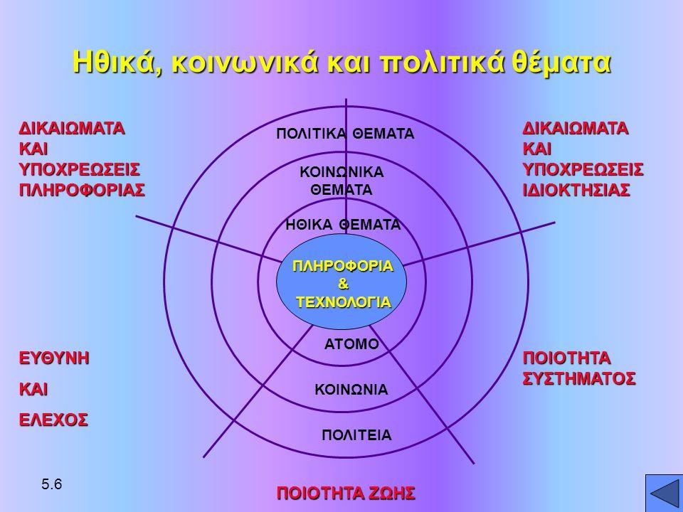 Ηθικά, κοινωνικά και πολιτικά θέματα