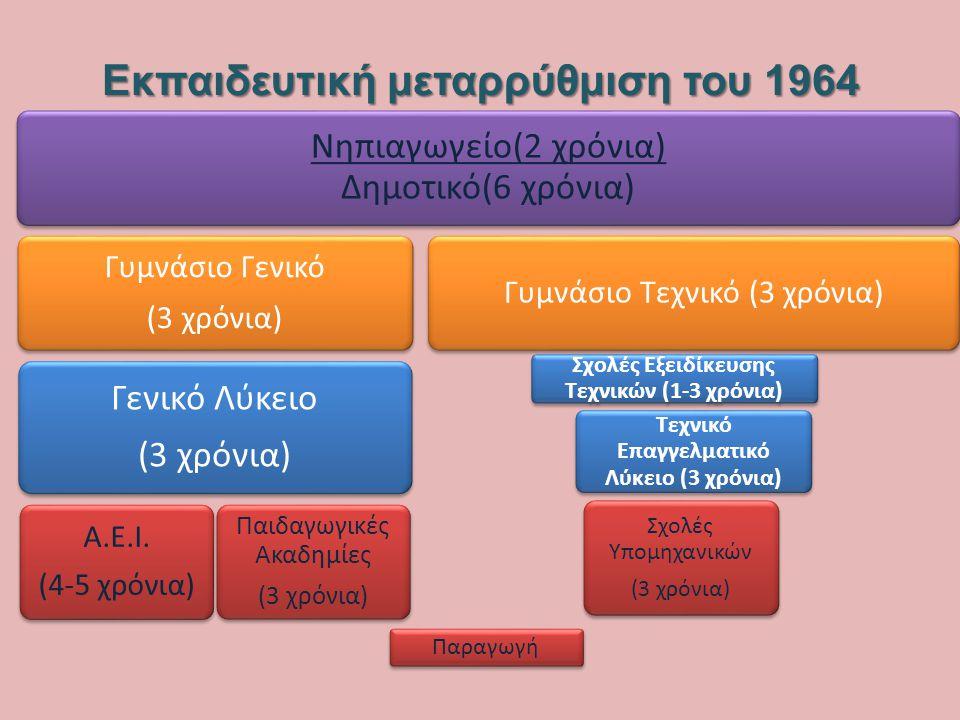 Εκπαιδευτική μεταρρύθμιση του 1964