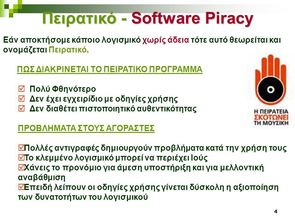Πειρατικό - Software Piracy