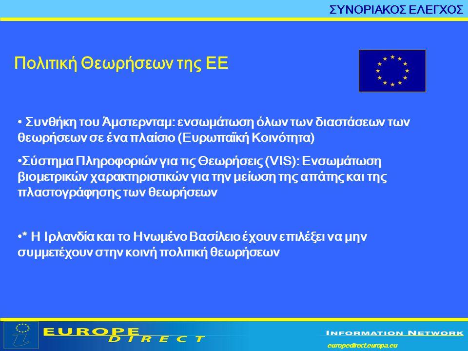 Πολιτική Θεωρήσεων της ΕΕ