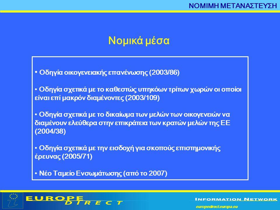 Νομικά μέσα Οδηγία οικογενειακής επανένωσης (2003/86)