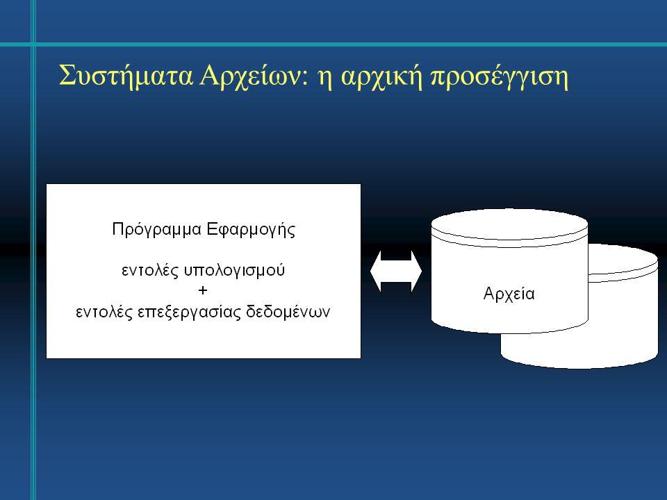 Συστήματα Αρχείων: η αρχική προσέγγιση