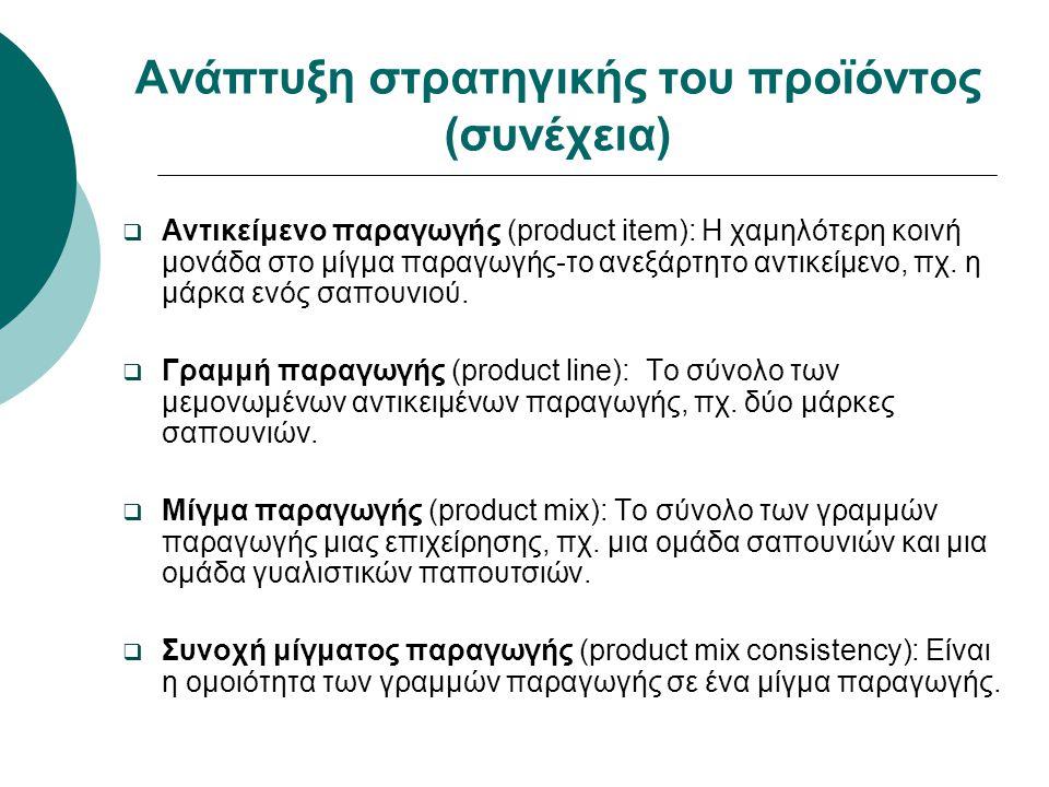 Ανάπτυξη στρατηγικής του προϊόντος (συνέχεια)