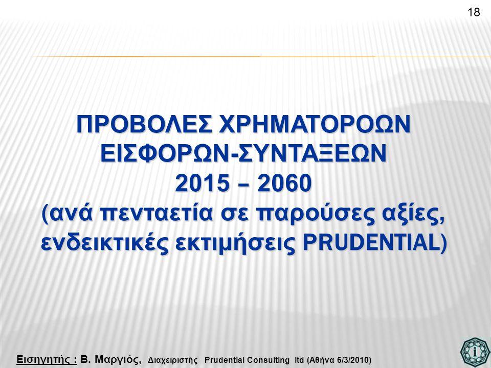 18 ΠΡΟΒΟΛΕΣ ΧΡΗΜΑΤΟΡΟΩΝ ΕΙΣΦΟΡΩΝ-ΣΥΝΤΑΞΕΩΝ 2015 – 2060 (ανά πενταετία σε παρούσες αξίες, ενδεικτικές εκτιμήσεις PRUDENTIAL)
