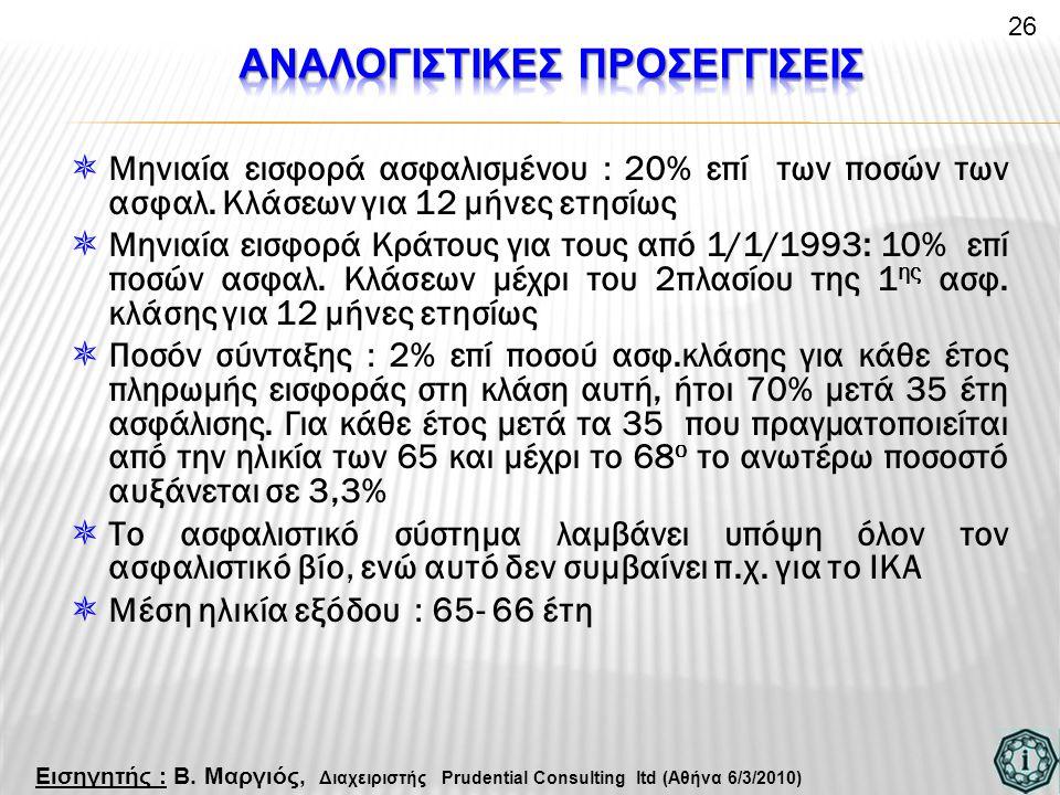 ΑΝΑΛΟΓΙΣΤΙΚΕΣ ΠΡΟΣΕΓΓΙΣΕΙΣ
