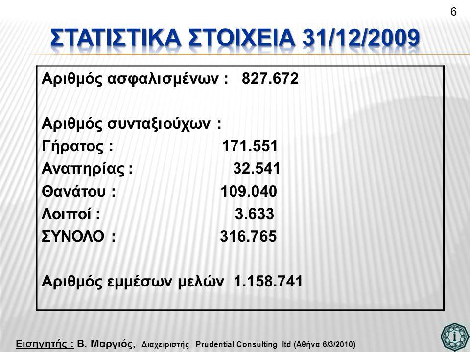 ΣΤΑΤΙΣΤΙΚΑ ΣΤΟΙΧΕΙΑ 31/12/2009