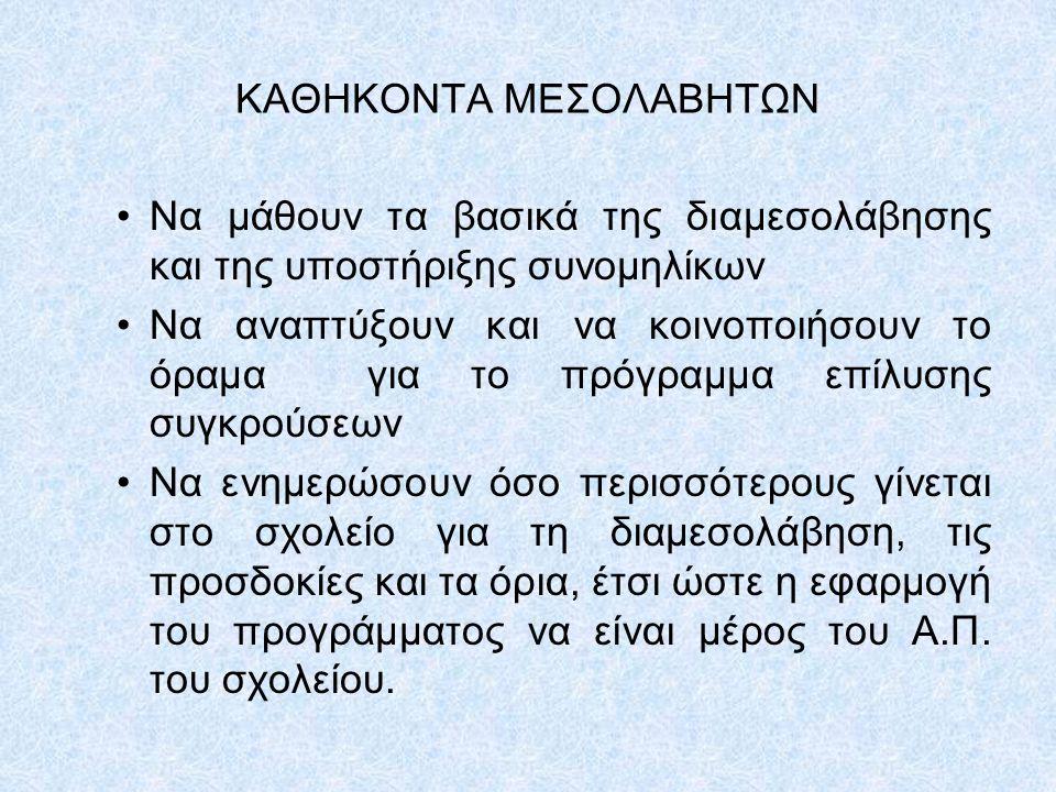 ΚΑΘΗΚΟΝΤΑ ΜΕΣΟΛΑΒΗΤΩΝ