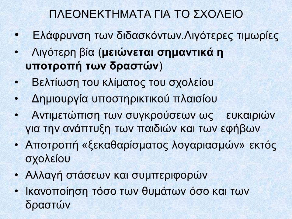 ΠΛΕΟΝΕΚΤΗΜΑΤΑ ΓΙΑ ΤΟ ΣΧΟΛΕΙΟ