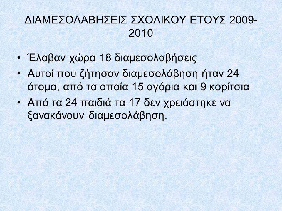 ΔΙΑΜΕΣΟΛΑΒΗΣΕΙΣ ΣΧΟΛΙΚΟΥ ΕΤΟΥΣ 2009-2010