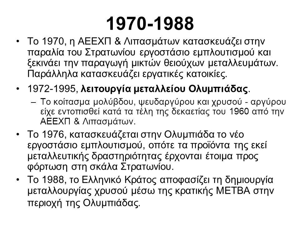 1970-1988