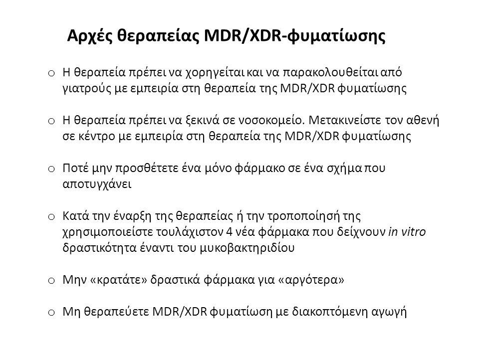 Αρχές θεραπείας MDR/XDR-φυματίωσης