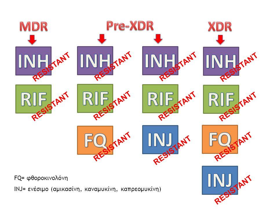 INH RIF FQ INJ MDR Pre-XDR XDR RESISTANT FQ= φθοροκινολόνη