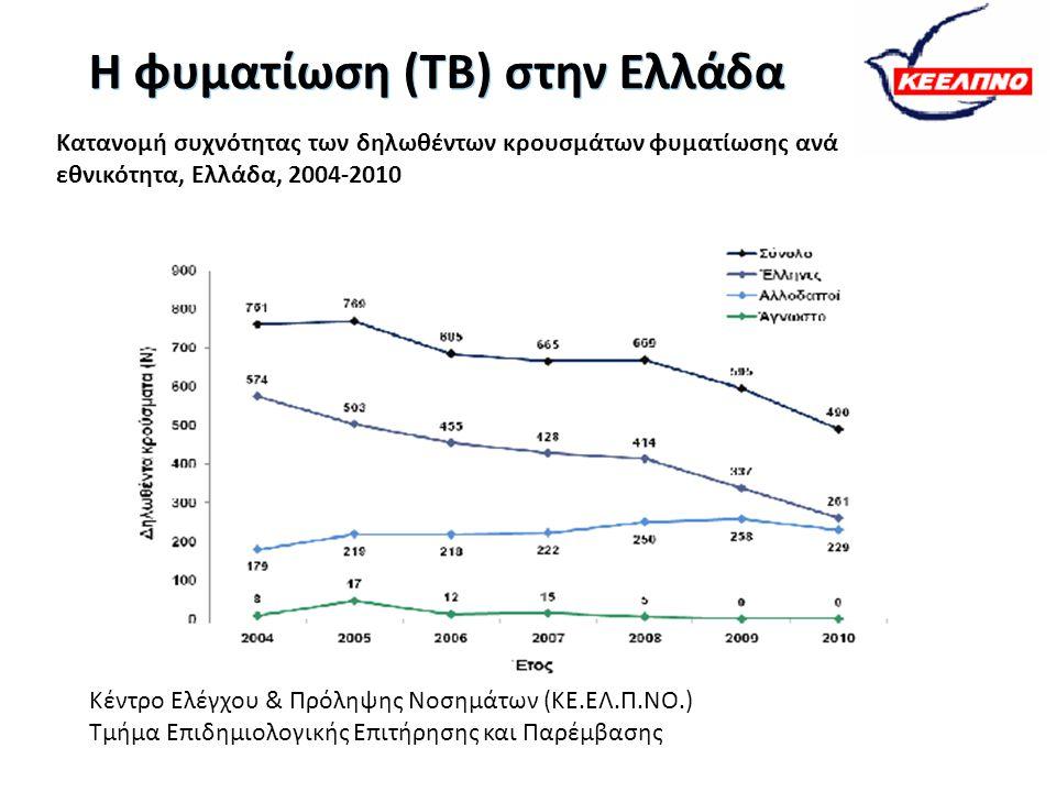 Η φυματίωση (ΤΒ) στην Ελλάδα