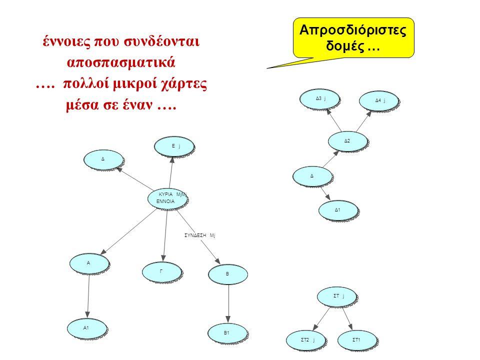 Απροσδιόριστες δομές …