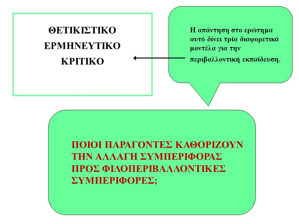 ΘΕΤΙΚΙΣΤΙΚΟ ΕΡΜΗΝΕΥΤΙΚΟ ΚΡΙΤΙΚΟ