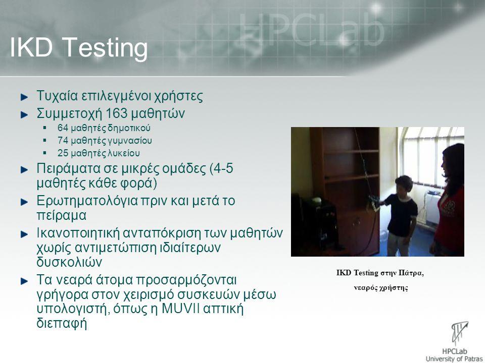 IKD Testing Τυχαία επιλεγμένοι χρήστες Συμμετοχή 163 μαθητών