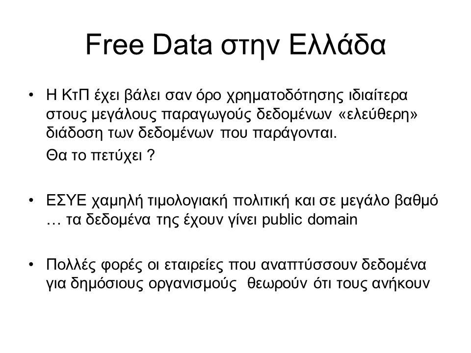Free Data στην Ελλάδα