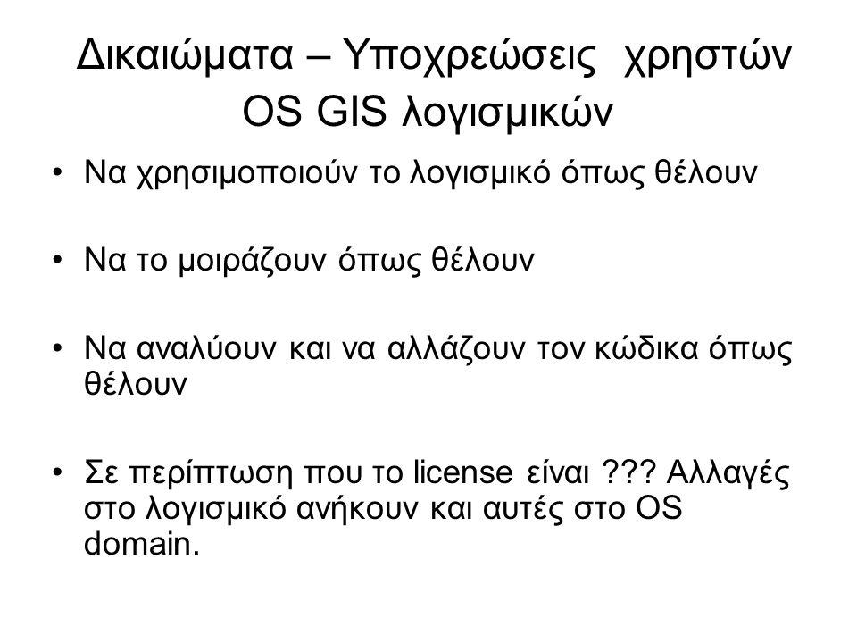 Δικαιώματα – Υποχρεώσεις χρηστών OS GIS λογισμικών