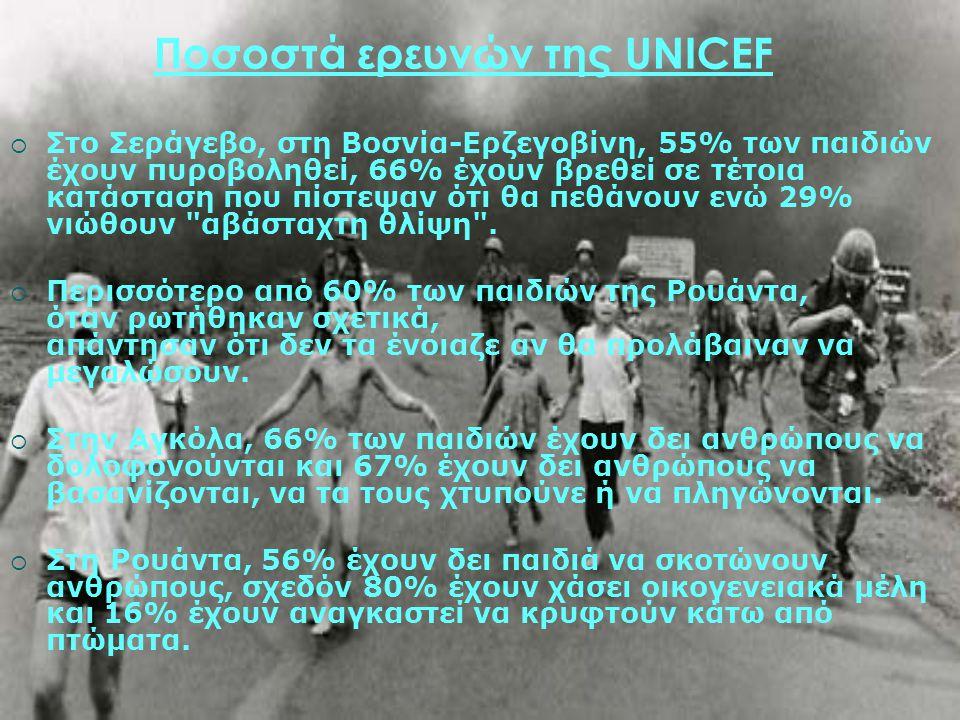 Ποσοστά ερευνών της UNICEF
