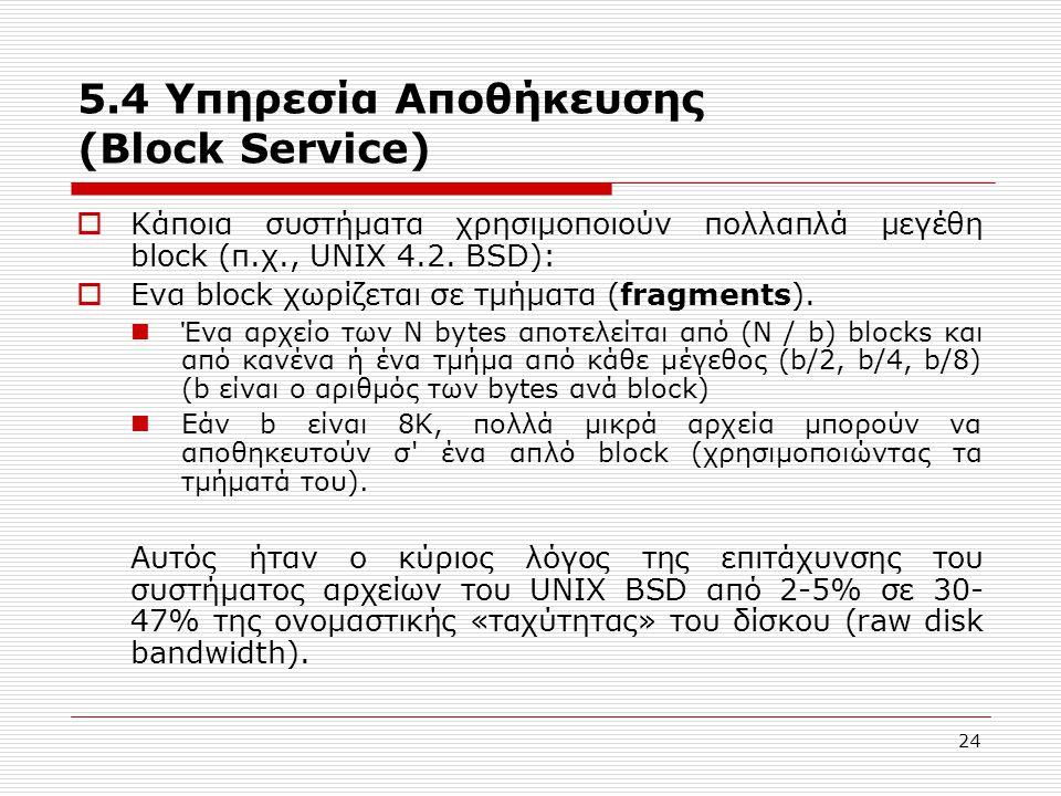 5.4 Υπηρεσία Αποθήκευσης (Block Service)