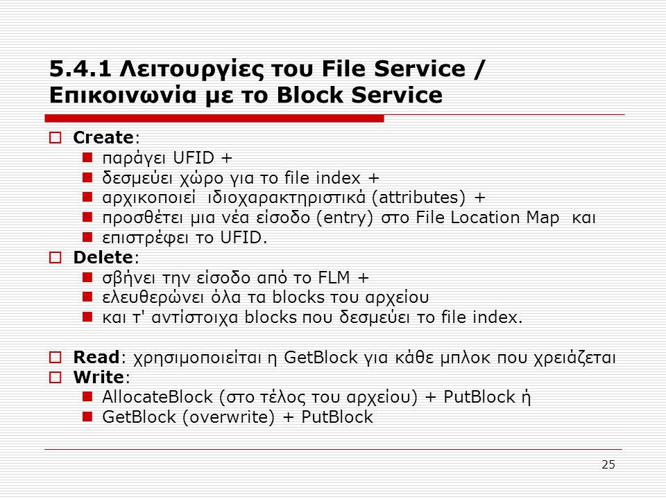 5.4.1 Λειτουργίες του File Service / Επικοινωνία με το Block Service