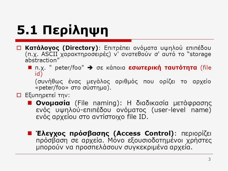 5.1 Περίληψη Κατάλογος (Directory): Επιτρέπει ονόματα υψηλού επιπέδου (π.χ. ASCII χαρακτηροσειρές) ν ανατεθούν σ αυτό το storage abstraction