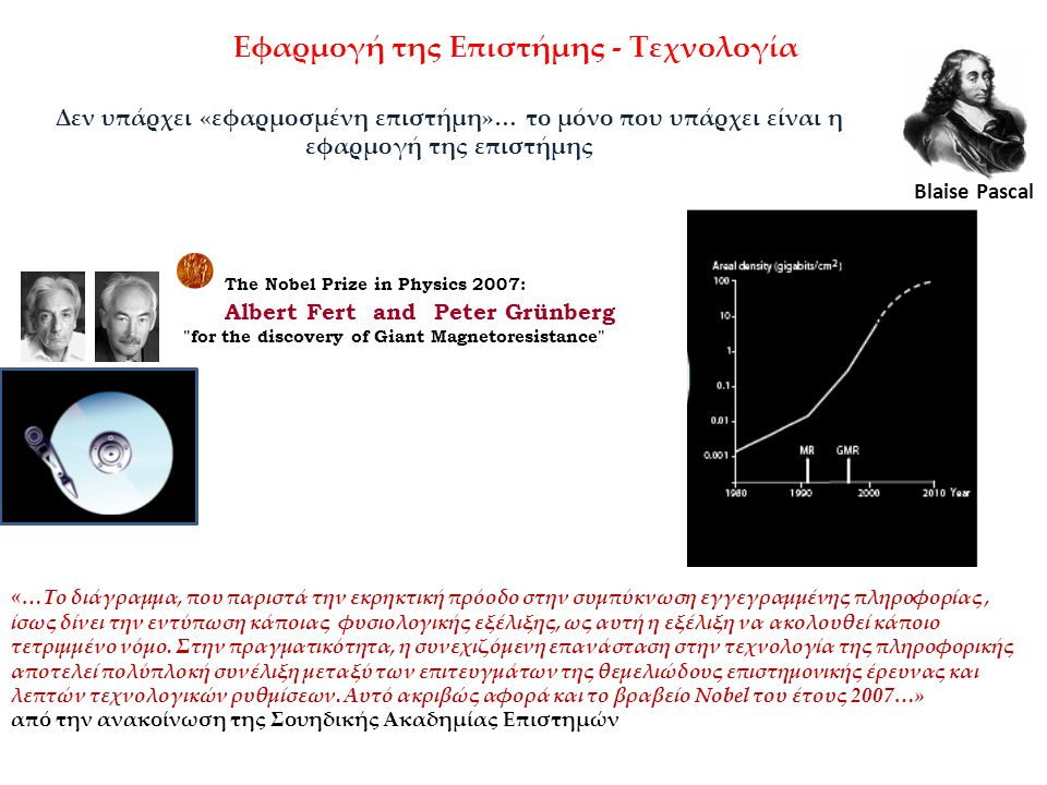 Εφαρμογή της Επιστήμης - Τεχνολογία
