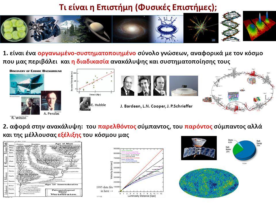 Τι είναι η Επιστήμη (Φυσικές Επιστήμες);