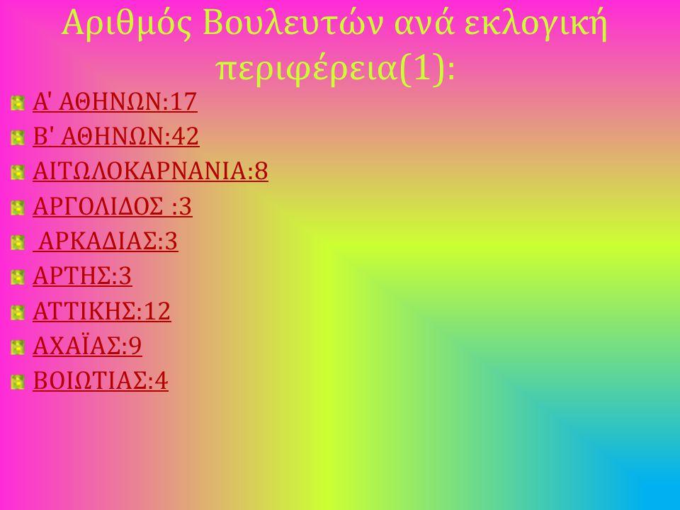 Αριθμός Βουλευτών ανά εκλογική περιφέρεια(1):