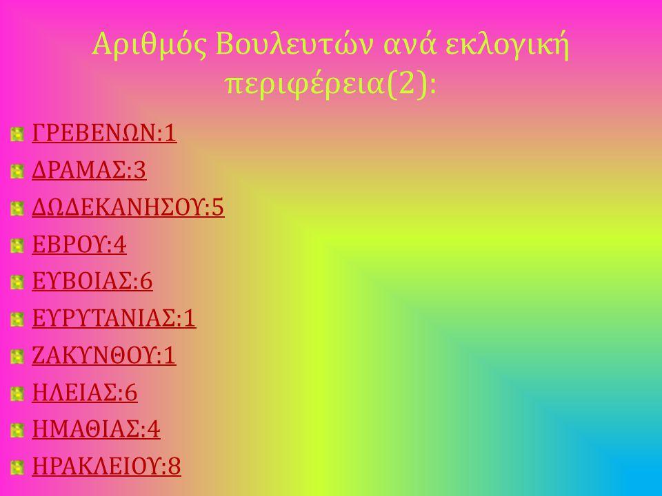 Αριθμός Βουλευτών ανά εκλογική περιφέρεια(2):