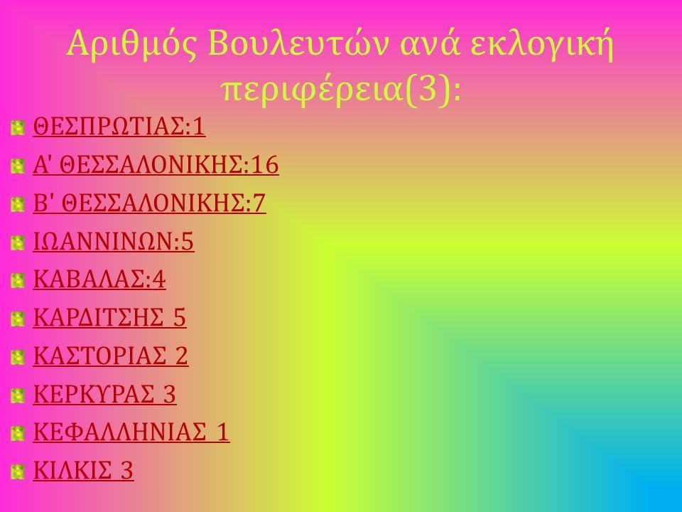 Αριθμός Βουλευτών ανά εκλογική περιφέρεια(3):