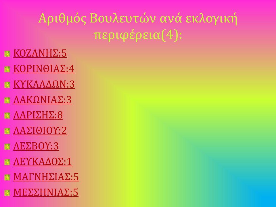 Αριθμός Βουλευτών ανά εκλογική περιφέρεια(4):