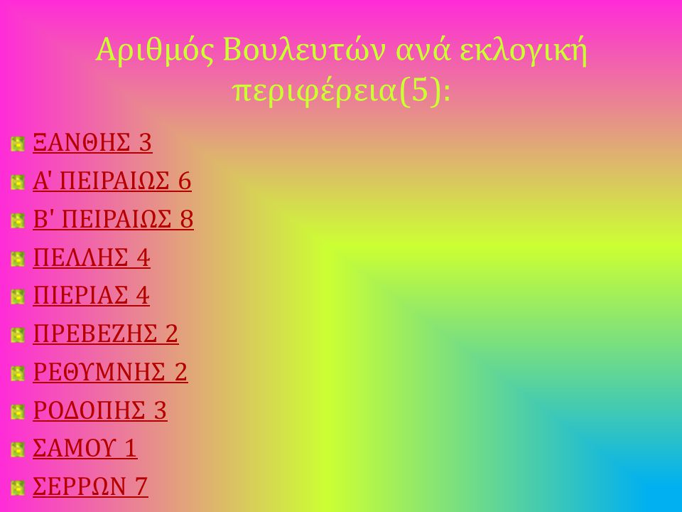 Αριθμός Βουλευτών ανά εκλογική περιφέρεια(5):