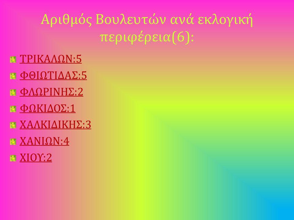 Αριθμός Βουλευτών ανά εκλογική περιφέρεια(6):