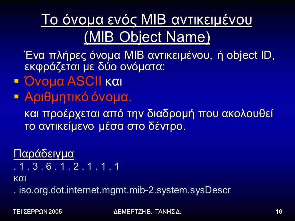 Το όνομα ενός ΜΙΒ αντικειμένου (MIB Object Name)