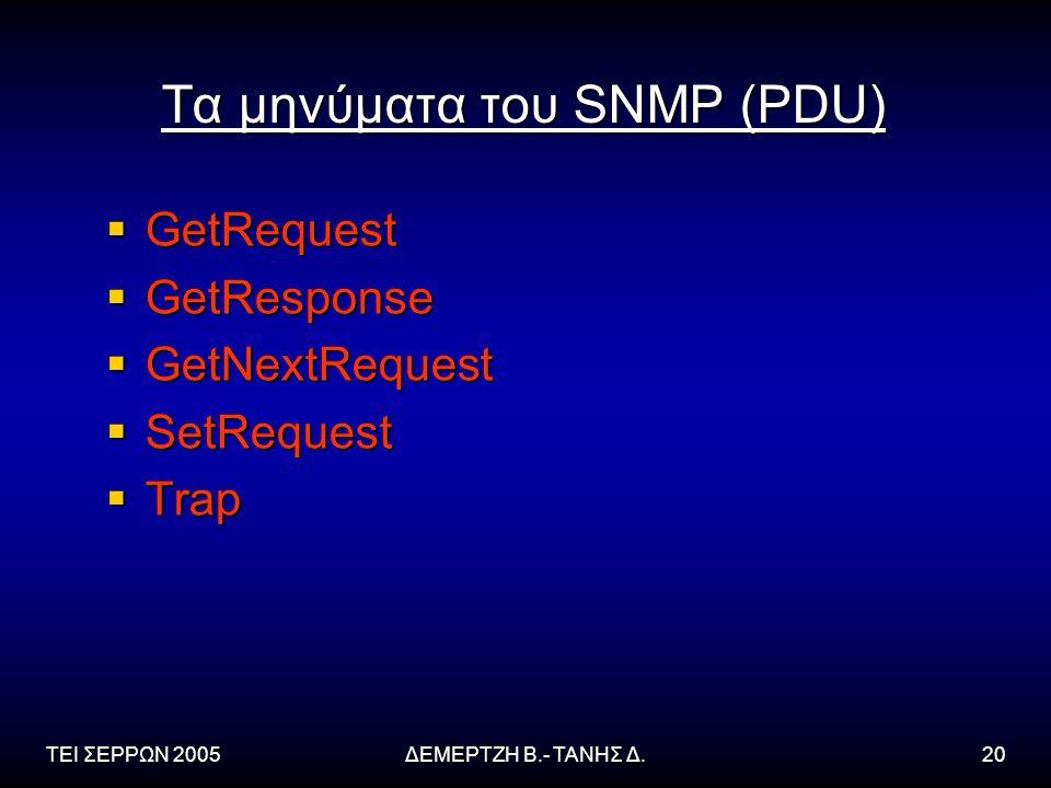 Τα μηνύματα του SNMP (PDU)