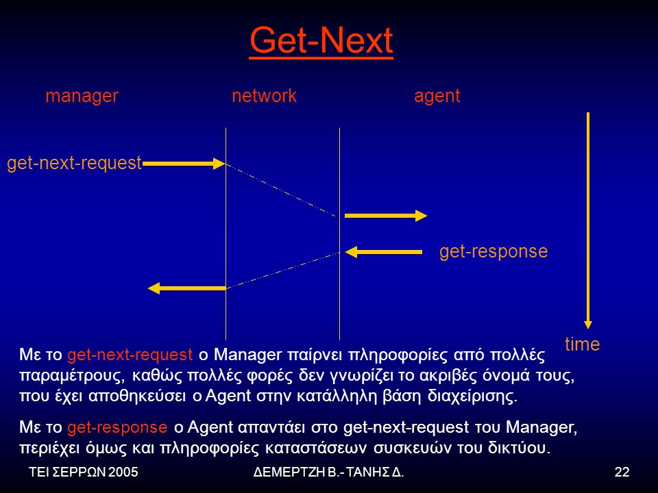Get-Next manager network agent get-next-request get-response time
