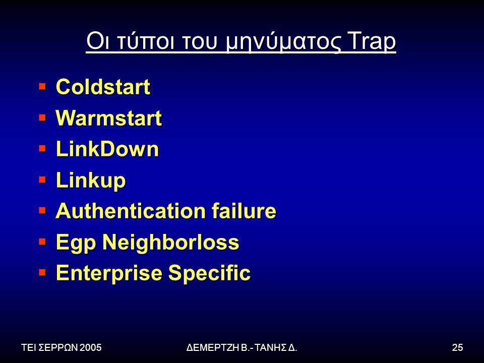 Οι τύποι του μηνύματος Trap