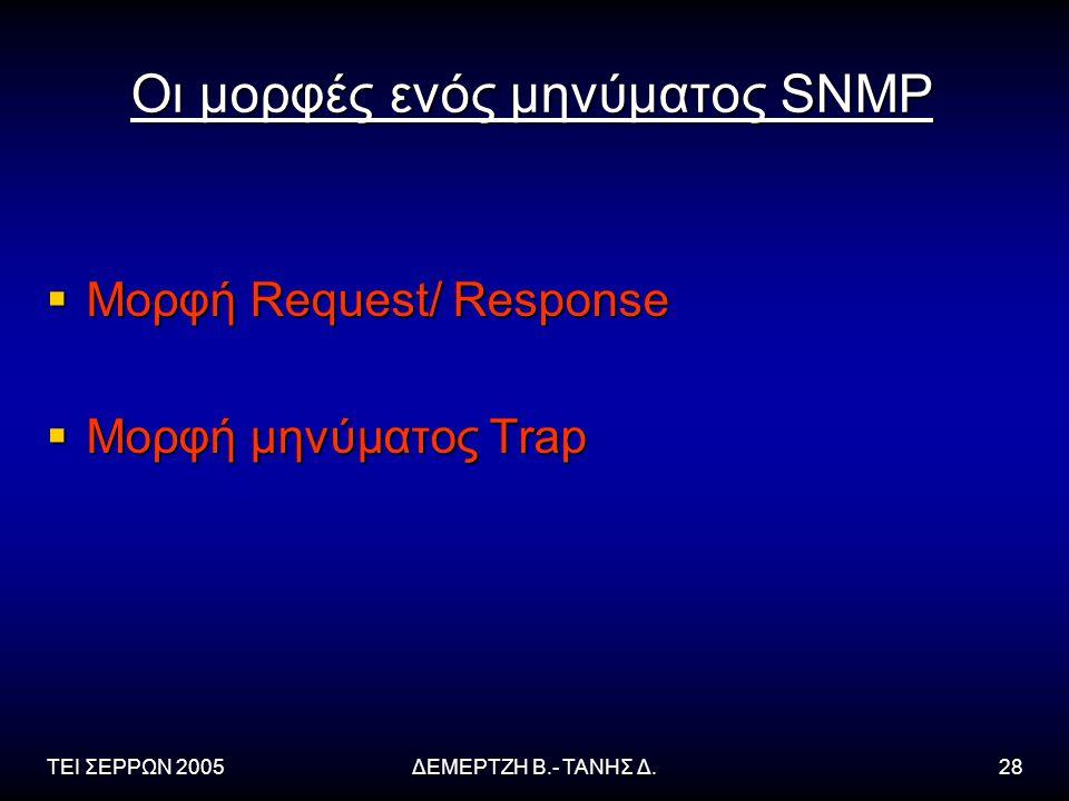 Οι μορφές ενός μηνύματος SNMP